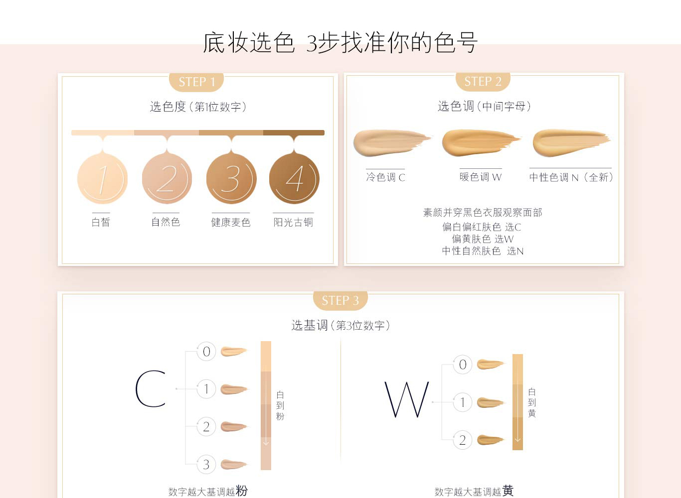雅诗兰黛持妆粉底液 (6).jpg